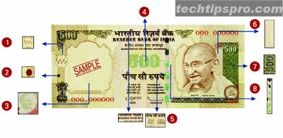 Security features of Rs.500 note