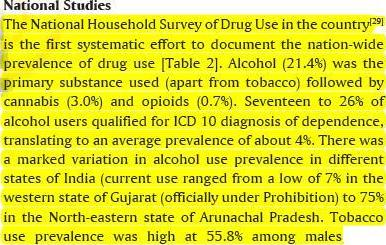Substance use and addiction research in India by Pratima Murthy et al. Click to download PDF file.