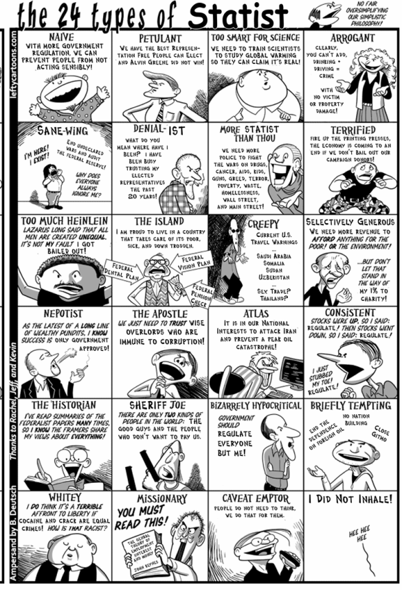 24 types of Statism. Currency mismanagement is part of Statist systems |  Popular cartoon based on original by Barry Deutsch; modification source and author not known  |  Click for original Barry Deutsch cartoon.