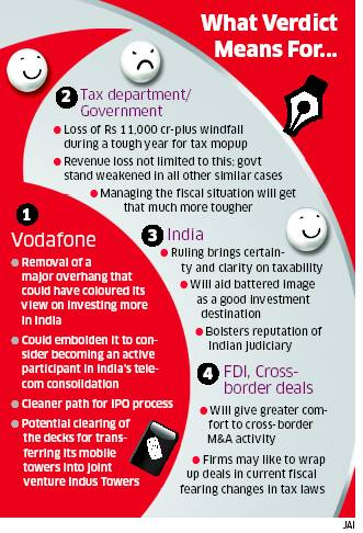 The Indian tax-payer will pay for the privilege of doing business with a British multinational  |  Graphic source & courtesy - epaper.timesofindia.com  |  Click for image