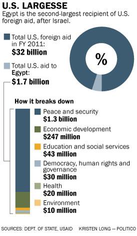 Image source & courtesy – politico.com