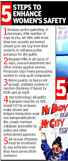 5 STEPS TO ENHANCE WOMEN'S SAFETY  1 Increase police patrolling. If necessary, hike number of cops in city. All VIPs with more than two security personnel should give one cop from their security to enhance police presence for the public 2 Register FIRs in all cases of rape, sexual harassment and other crimes against women. Prosecute cops found persuading women to drop such complaints 3 Home guards on buses not enough. Institute system of random checking of buses by PCR vans at night 4 Use technology: All public transport must be on GPS, install CCTVs on buses, make drivers and helpers/conductors wear non-tamperable photo IDs, create common database accessible by police and other enforcement agencies 5 All sexual offenders must be monitored by law enforcers once they have served their sentence  |  Times Of India 2012-12-30 19-42-32