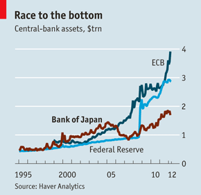 BoJ's asset-purchase program has trailed other big central banks  |  Graphic source & courtesy - economist.com