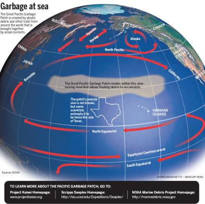 The Great Pacific Garbage Patch  |  Source: biglobe.ne.jp  |  Click for image.